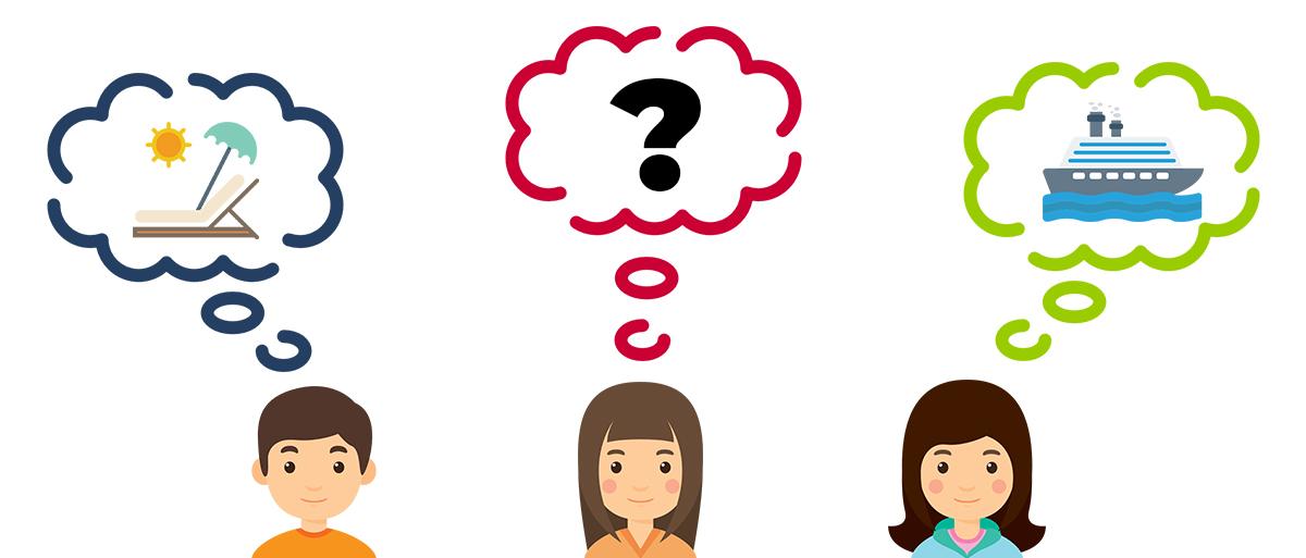 Dynamisk profilering afslører hvad dine kunder drømmer om