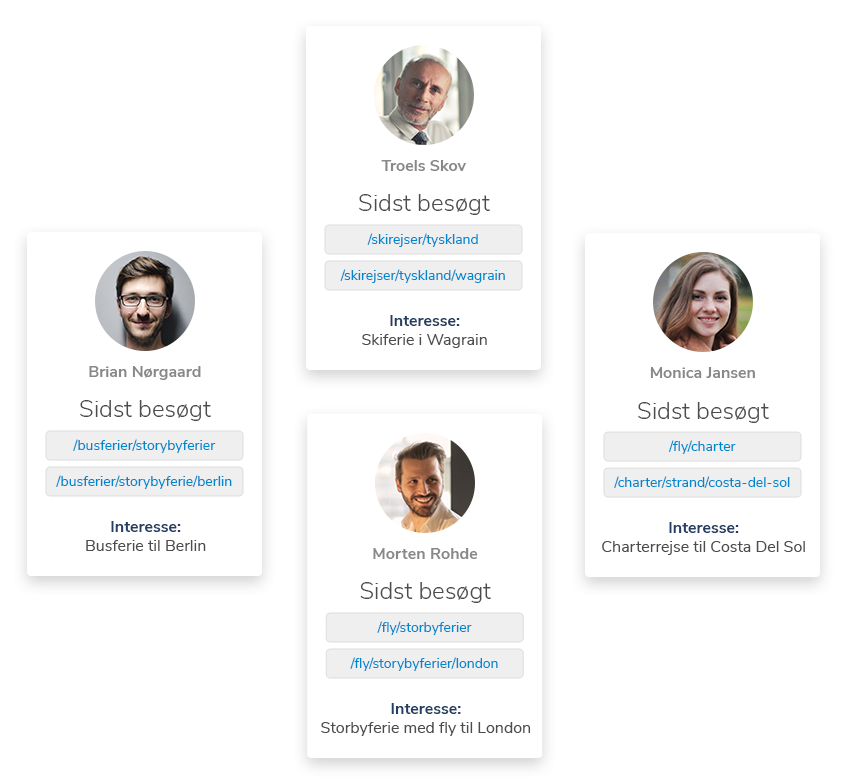 LeadScoreApp anvender lead tracking til at foretage dynamisk segmentering